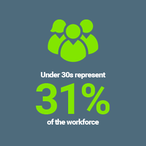 01_our_employes_workforce_001-01