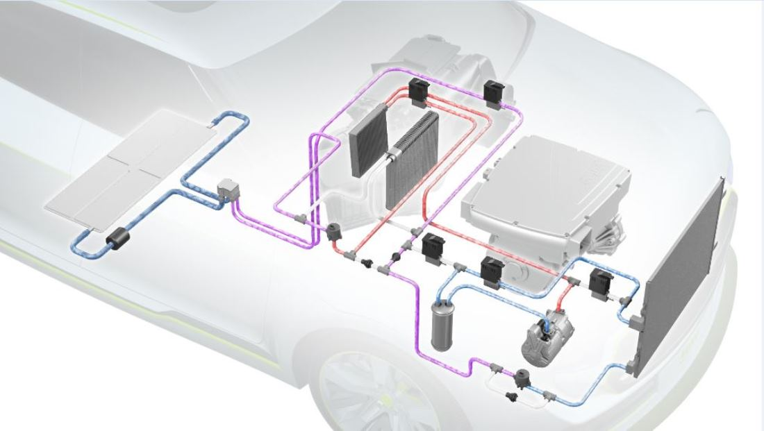 R 1234yf Heat Pump System Ideal Temperature In The Vehicle