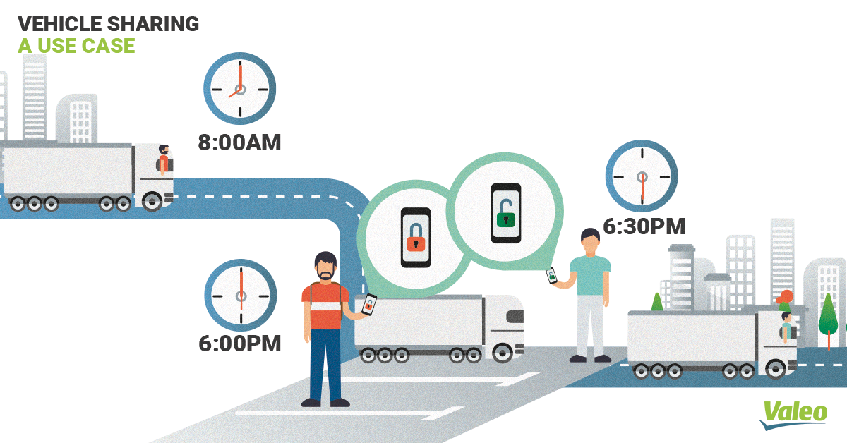 Furthermore Thanks To Real Time Data Collection On Maintenance And Usage Rates Movinblue Cuts The Amount Of Time Vehicles Are Off The Road For