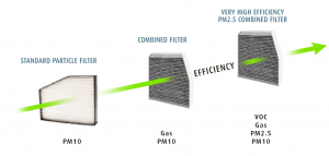 Valeo cabin air filters