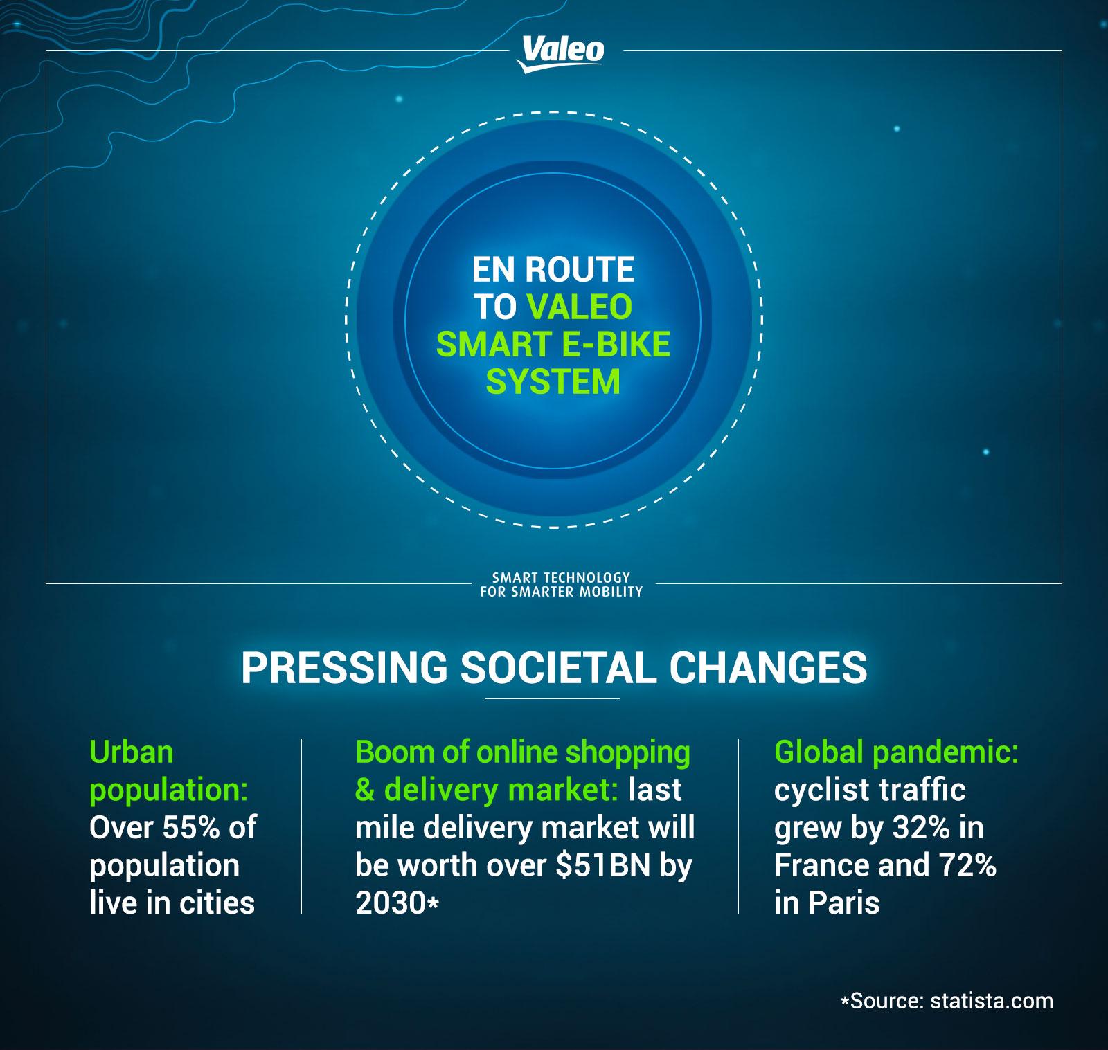 En_route-to_Valeo_smart_e-bike_system_1600_1517