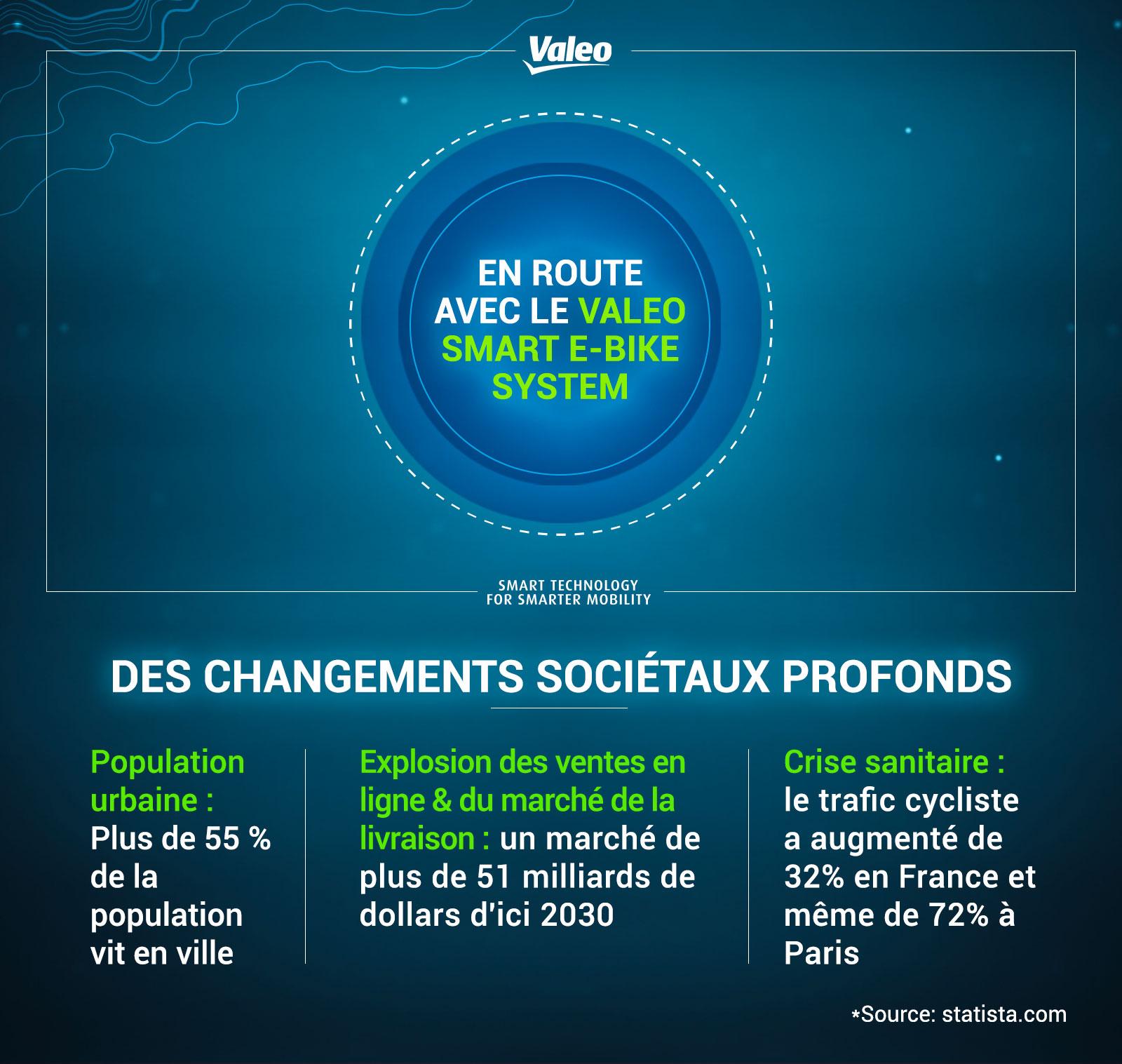 En_route_avec_Valeo_smart_e-bike_system_1600_1517
