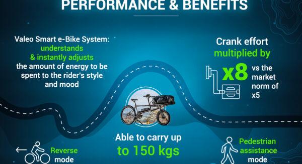 performances and benefits of the Valeo smart e-Bike