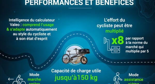performances et bénéfices du Valeo smart e-Bike
