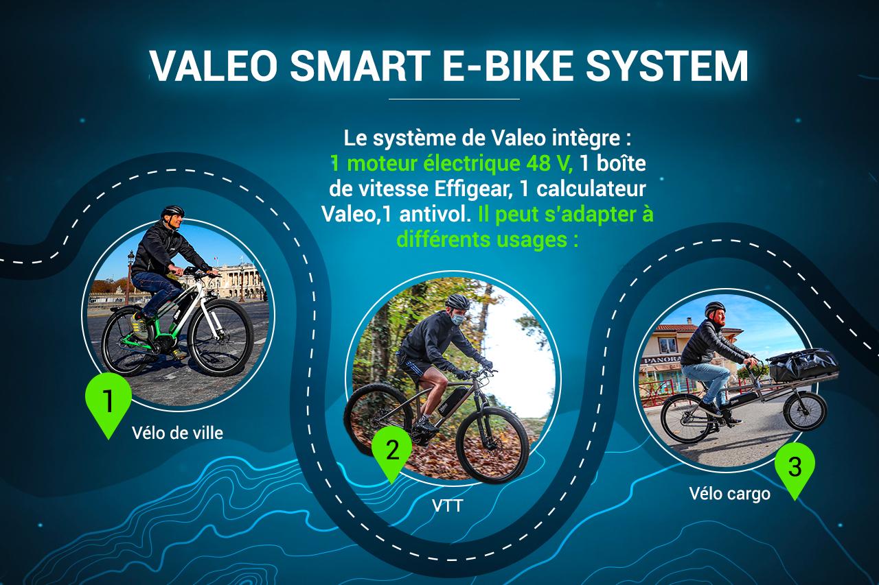 Valeo Smart e-bike system (1)