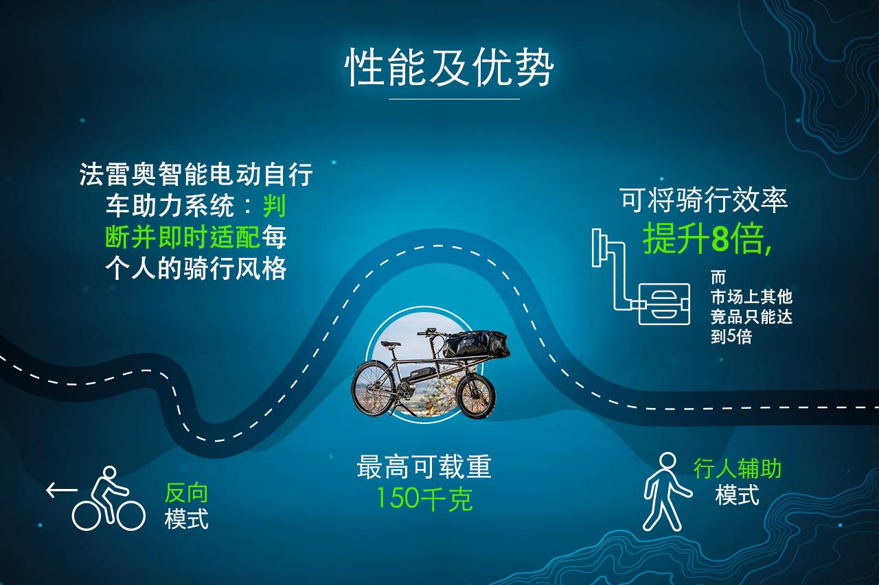 VALEO_Ebike_chinese_version_4