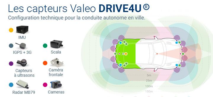 capteurs_DRIVE4U_fr_accessible